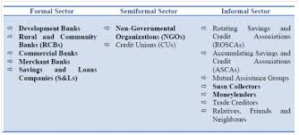 Formal Credit And Informal Credit microfinance and the integration between formal and informal finance