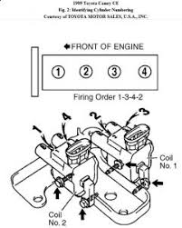 1999 toyota tacoma spark plug wiring diagram wiring diagram and
