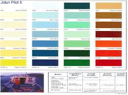 jotun epoxy paint color chart ideas jotun primers jotun