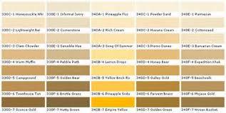 www freshittips com thumbnail c colors behr interior paints behr