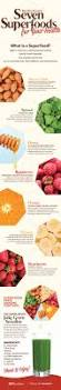 81 best type 2 diabetes images on pinterest diabetes charts and