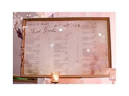 wedding planning 101 wedding planning 101 sit 06 10 by easy wedding planning