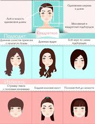 match hairdo with face shape квадратное лицо какую стрижку сделать с квадратной формой лица