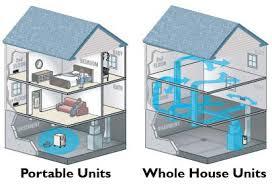whole home vs portable dehumidifiers