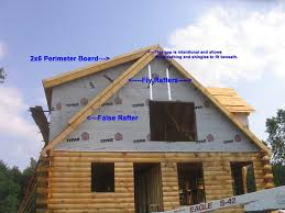 False Dormer Building A Log Home In Maine
