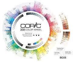 5 great reasons to love the new copic catalog copic marker