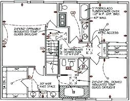 Floor Plan Electrical Symbols House Electrical Circuit Symbols Design Shop Pinterest Symbols