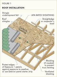 Roof Shingles Calculator Home Depot by Free Roofing Calculator U0026 Free Roofing Calculator App Sc 1 St