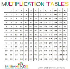 multiplication tables for children printable multiplication tables brisbane kids