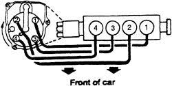 solved 1996 honda accord spark plug wires diagram fixya