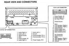 wonderful mercedes radio wiring diagram pictures best image