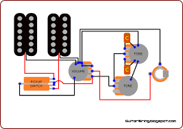 the guitar wiring blog diagrams and tips guitar wiring with