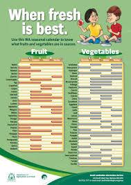 garden layouts for vegetables vegetable seasonal chart socialmediaworks co