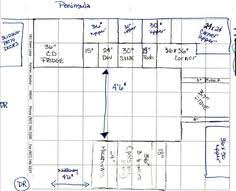 dimensions between island and cabinets finalizing layout l