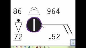Weather Map Symbols Ch12 Synoptic Weather Chart Symbols Youtube