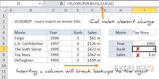 How To Create A Lookup Table In Excel 23 Things You Should Know About Vlookup Exceljet