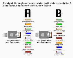 work crossover cable wiring diagram diagram wiring diagrams for