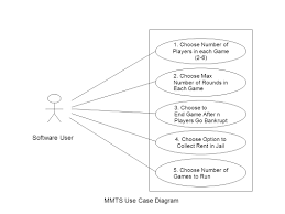 mmts use case diagram 1 choose number of players in each game 2 mmts use case diagram 1 choose number of players in each game 2