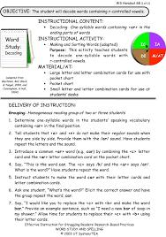 texas literacy achievement academies grades k 3 making and