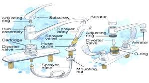 price pfister kitchen faucet diverter valve sink sprayer diverter replace kitchen sink sprayer stunning kitchen