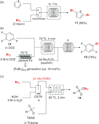 halogenation of organic compounds using continuous flow and