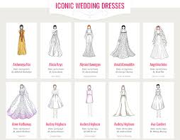 wedding dress 100 100 of the most iconic wedding dresses of all time revealed