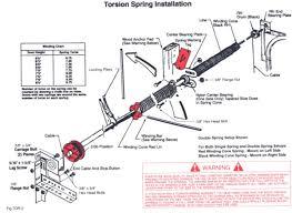 Installing Overhead Garage Door Steps To Replace Garage Door Springs By Yourself Torsion