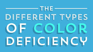 the different types of color deficiency color blindness youtube
