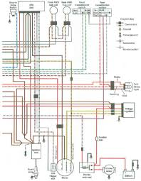 99 polaris sportsman 500 wiring diagram polaris wiring schematic