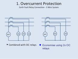 substation protection basics