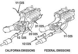 2003 ford f150 o2 sensor diagram oxygen sensor wiring diagram 2005 tahoe estrategys co