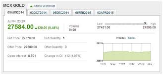 index of wp content uploads 2014 07