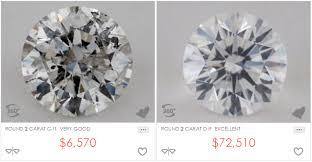 2 carat ring beginner s guide to buying a 2 carat diamond ring