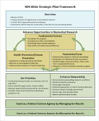 Strategic Planning Template Excel Strategic Plan Template 10 Free Word Pdf Documents