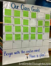 goal setting for students is easier than you think weareteachers