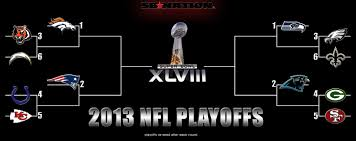 complete coverage of the nfl playoffs including a playoff