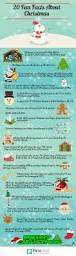 20 fun christmas facts for your kids practutor blog