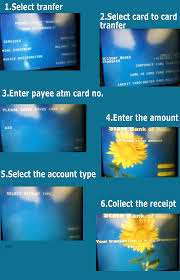 atm to atm money transfer guide for indian banks researched