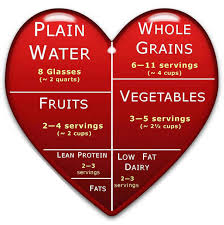 eat a healthy breakfast for a healthy heart shed your weight