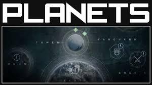 Solar System Map Destiny Planets The Solar System Destiny Gameplay Youtube