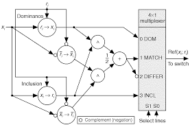 a reconfigurable fuzzy neural network with in situ learning