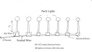 wiring 120v puck lighting electrical diy chatroom home