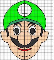 luigi coordinates in 4 quadrants grid