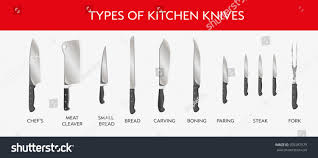 types of knives kitchen vector illustration types kitchen knives chefs stock vector