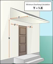 Trustile Exterior Doors Exterior Doors Trustile Doors