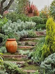 Backyard Slope Landscaping Ideas Landscaping Ideas For Slopes Landscaping Ideas Backyard Slopes