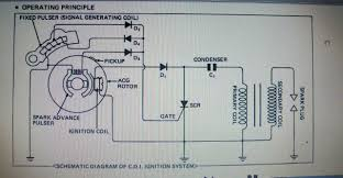 Honda Atc 70 Stator Wiring Diagram Honda Wave 125 Stator Wiring Diagram Honda Wave 125 Stator Wiring