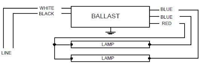 light ballast wiring diagram questions u0026 answers with pictures