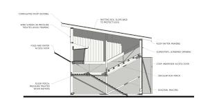 Best Chicken Coop Design Backyard Chickens by Chicken Coop Perch Design 4 Chicken Our Chicken Coop Backyard