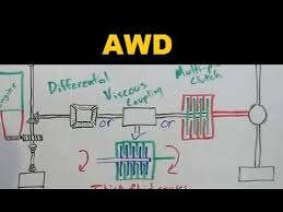 all wheel drive awd cars all wheel drive explained